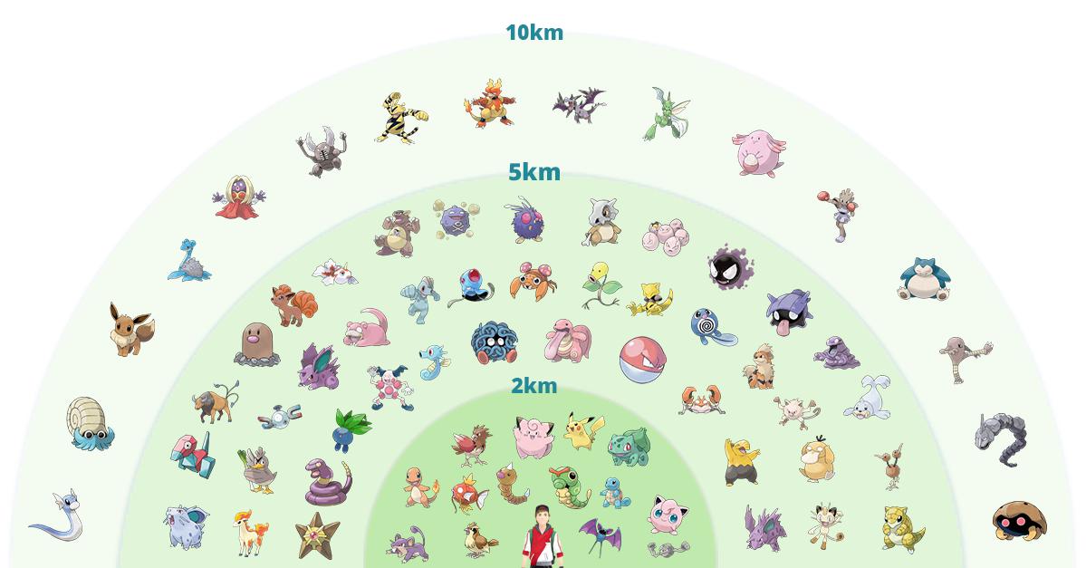ridble-pokemon-go-uova-tabella-tipi
