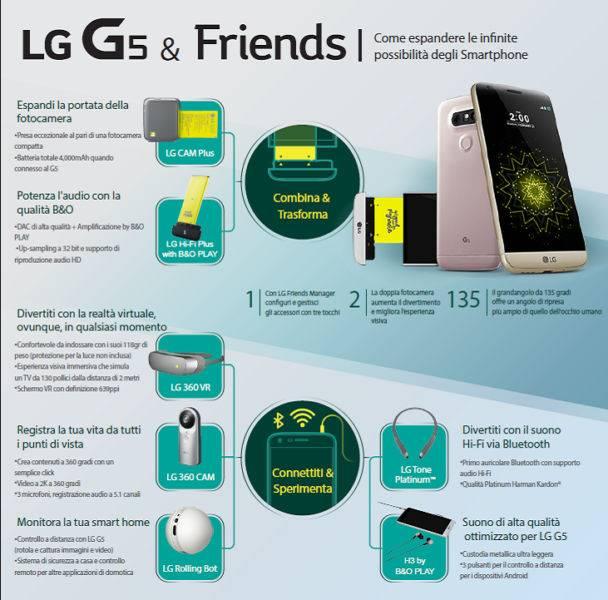 moduli lg g5