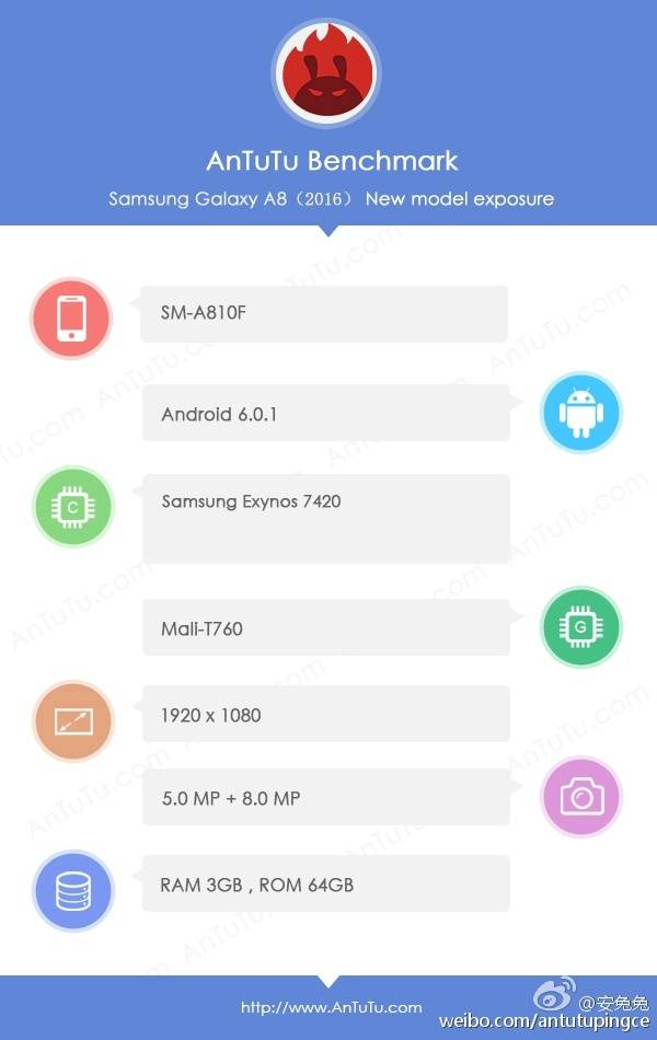 Samsung Galaxy A8 specifiche tecniche